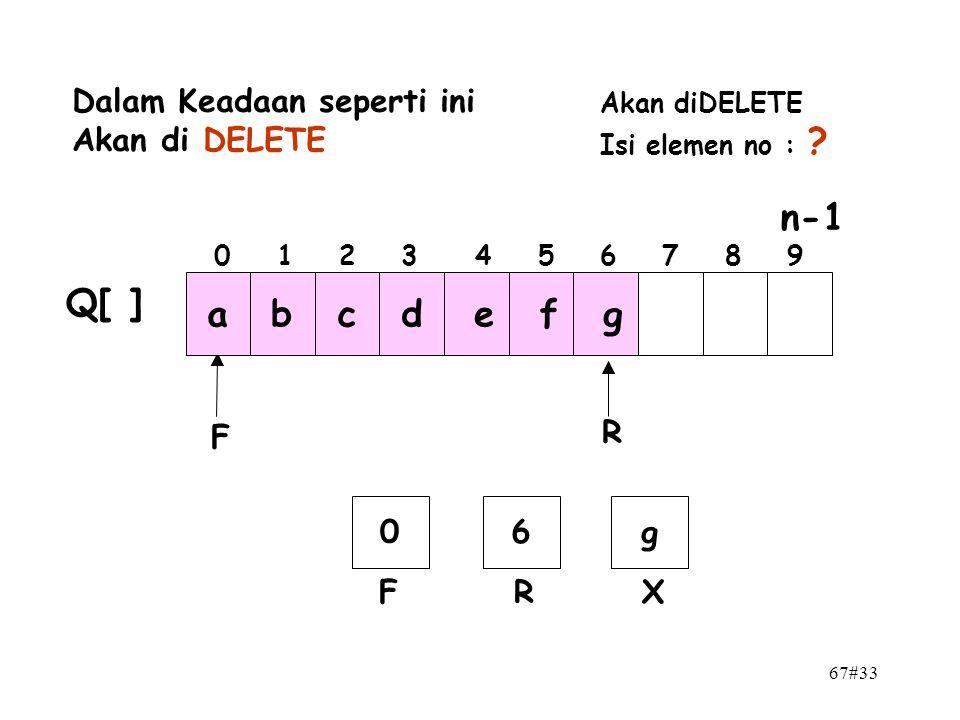n-1 Q[ ] a b c d e f g Dalam Keadaan seperti ini Akan di DELETE F R 6